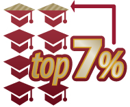 Top 7% graduation rate