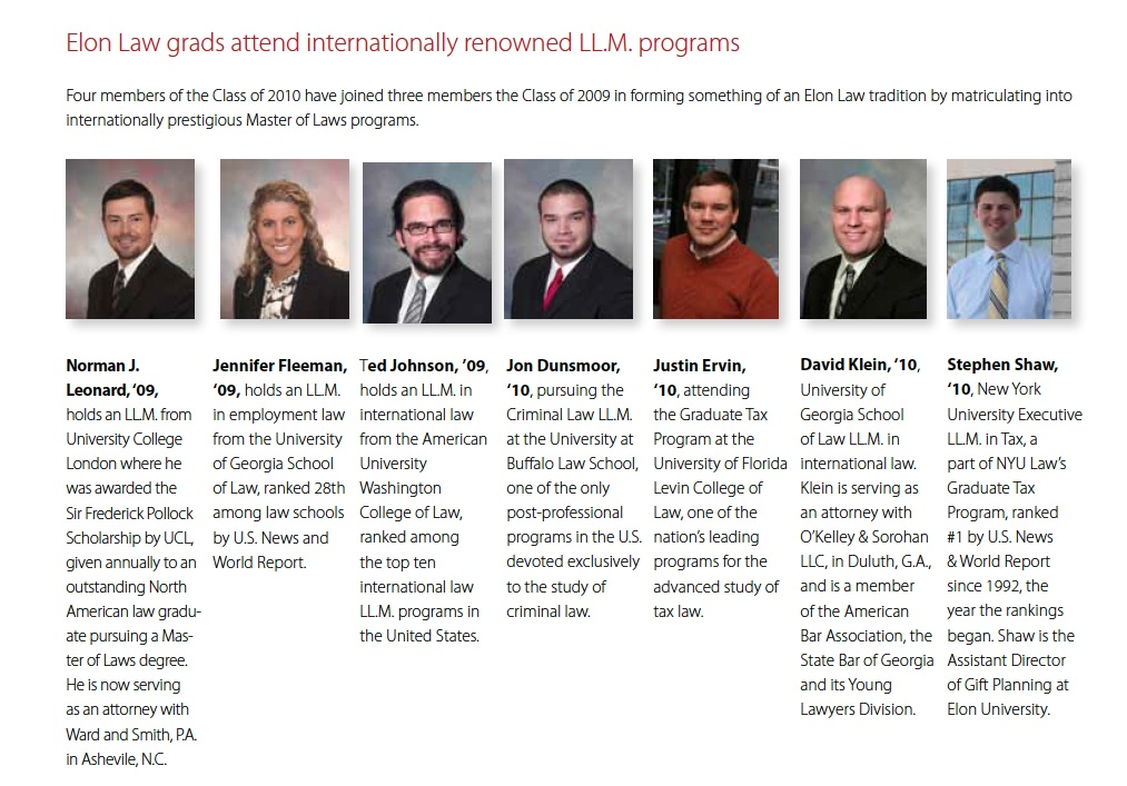 Visual report on a variety of Elon Law students placed in Master of Laws programs