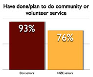 volunteer service graphic