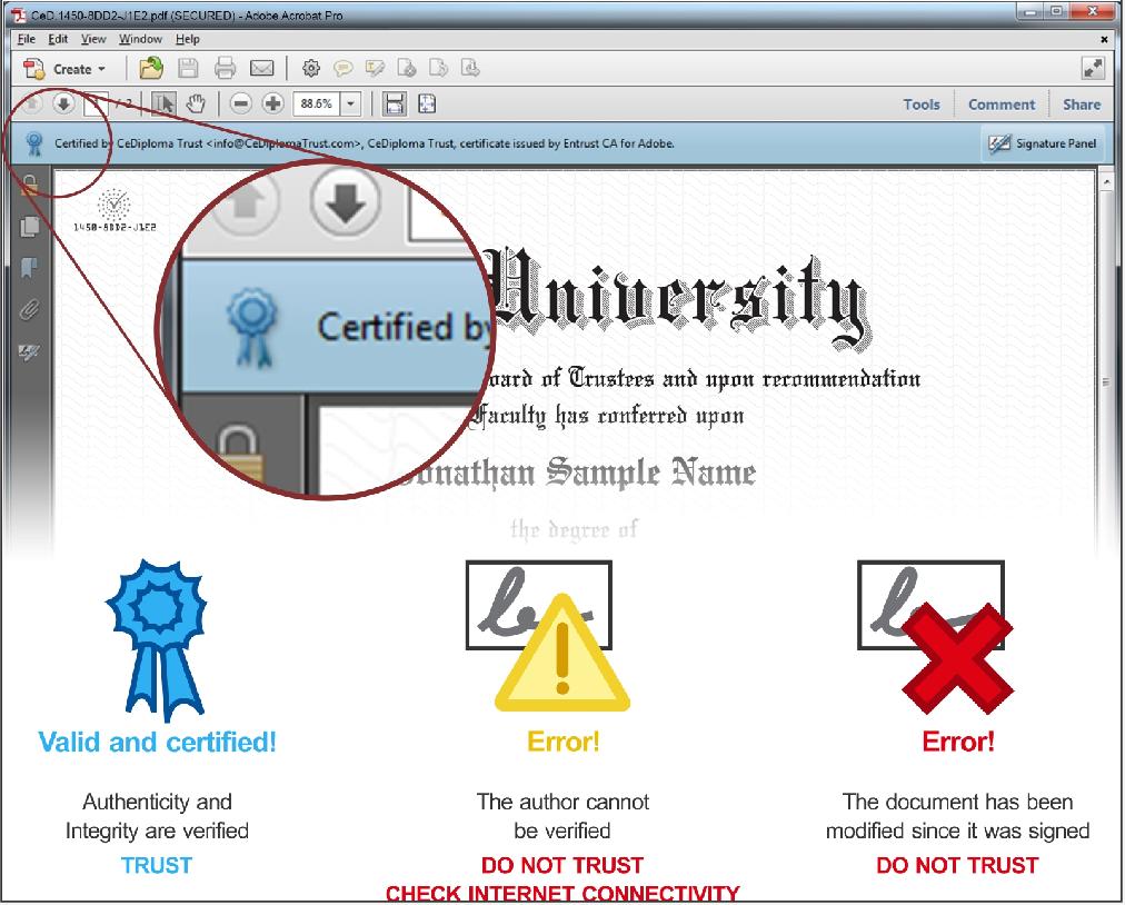 adobe reader digital signature validation